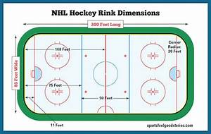 Hockey Rink Dimensions  Diagrams  Game Time  Nhl  U0026 International
