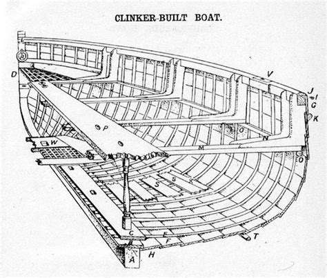 Fishing Boat Plans Pdf by Wooden Boat Plans Pdf Wood Boat Plans Pdf Plywood Boat