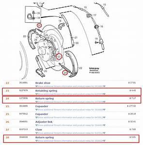 Diy  1998 Volvo S70 Glt Parking Brake Tips  Tricks