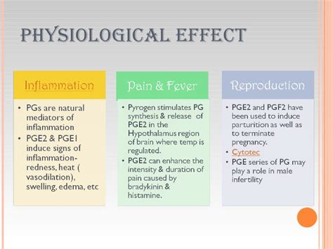 Pfizer Cytotec Prostaglandins