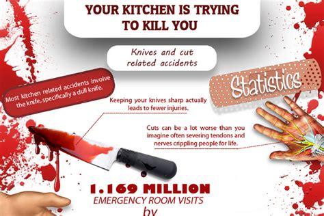 list   catchy kitchen safety slogans brandongaillecom