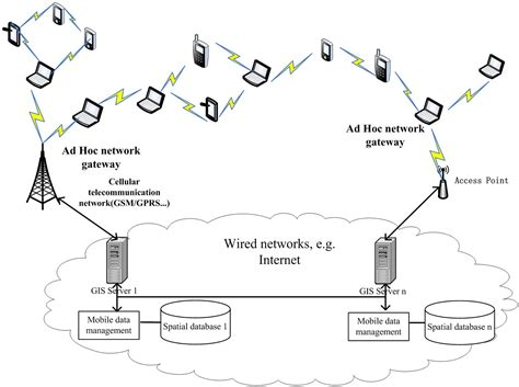 mobile network security ad hoc network driverlayer search engine