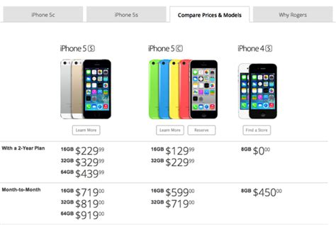 how much iphone 5s rogers iphone 5s pricing revealed starts at 229 on 2