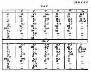 Sbr 636u2 Ac