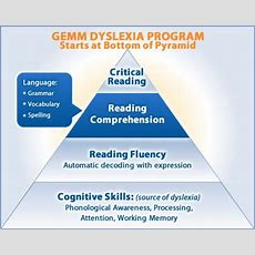 117 Best Dyslexia, Literacy And Reading Comprehension Images On Pinterest  Dyslexia, Learning