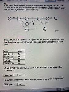 Solved  Enter This Information Into Project 2013 And View