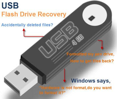 Data Recovery Blog Usb Data Recoveryhow To Recover Data. Horatio Sanz Weight Loss Phone Service Mobile. University Of Colorado Physical Therapy. Auto Repair Arlington Heights Il. Car Insurance In Missouri Title Max Tucson Az. Rinnai Water Heater Maintenance. What Is Chemotherapy Used To Treat. Direct Mail Printing Companies. Carolina Family Eye Care Honda Crv Gas Milage