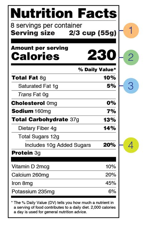 nutrition facts label reflects science  diet  health