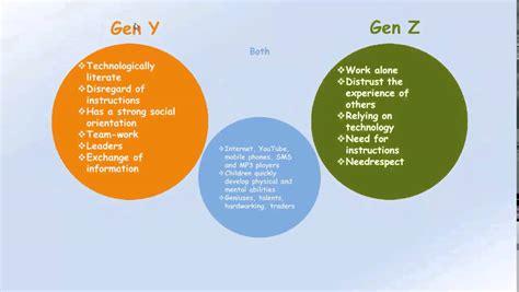 Gen Y Vs Gen Z