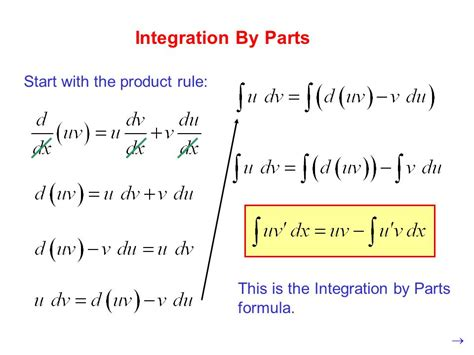 Integration By Parts  Ppt Video Online Download