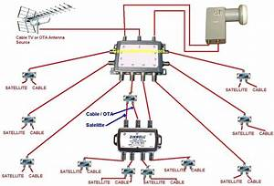 Satellite Tv Wiring Diagrams
