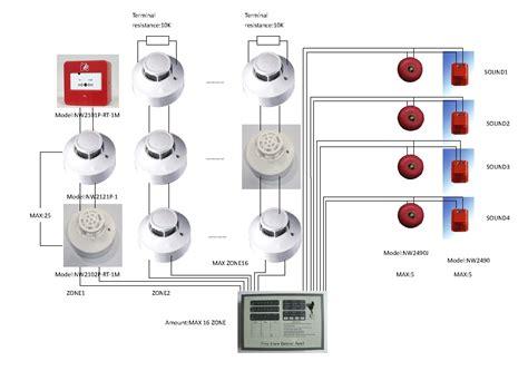 alarm system wiring diagram addressable alarm