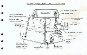 32 Live Bait Tank Plumbing Diagram