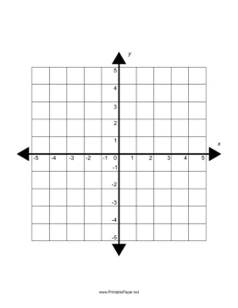 Printable Four Quadrant Cartesian Grid Small