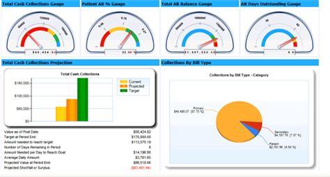 tableros de control cuadro de mando report portal