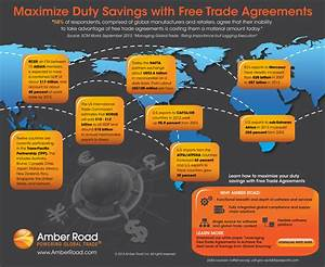Maximize Duty Savings with Free Trade Agreements [Infographic]