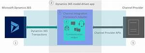 Architecture Overview Of Dynamics 365 Channel Integration
