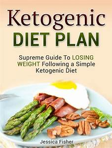 Ketogenic Diet Plan  Supreme Guide To Losing Weight