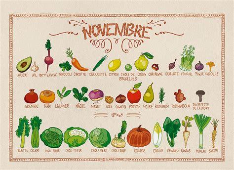 calendrier des fruits et l 233 gumes de saison annso cuisine cie