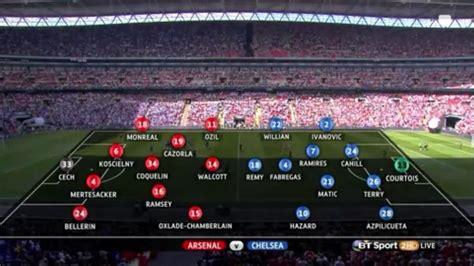 Match Thread: Arsenal vs. Chelsea - Community Shield : Gunners