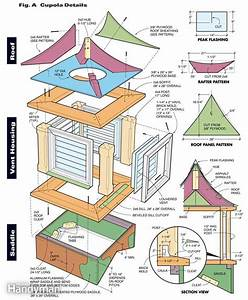 How to Build a Cupola The Family Handyman
