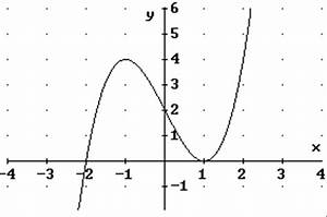Nullstellen Berechnen Ganzrationale Funktionen : x 1 ist eine sogenannte doppelte nullstelle hier schneidet der graph von f die x achse ~ Themetempest.com Abrechnung