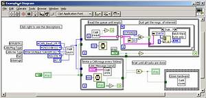 Can Drivers For Canopen  Labview  U0026 Linux