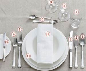Tisch Richtig Eindecken : so deckt man den tisch richtig was man ~ Lizthompson.info Haus und Dekorationen