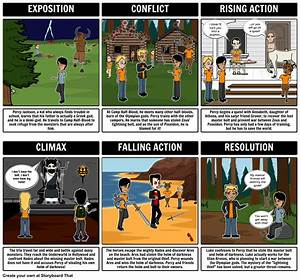 A Common Use For Storyboard That Is To Help Students