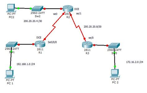 What Is Ppp? How To Configure Ppp On Cisco Router Example. Best Mac Accounting Software. What Phone Company Services My Area. Business Loans To Buy A Business. Domestic Violence San Francisco. St Jude School Chalfont Pa E Commerce Threats. Plastic Injection Molding Florida. Chinese Private Equity Firms. Business Loans For Bad Credit Start Up