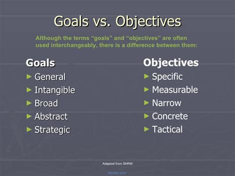 setting goals  objectives training