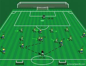 Regain Possession Quickly  Transitions To Defend
