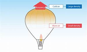 Basic Course Of Thermo-fluid Analysis 09  Chapter 4 Basics Of Heat