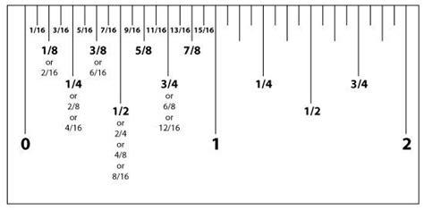 measurement conversion chart ruler ruler measurements