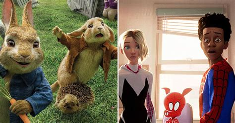 Sony Animation: The 10 Best Animated Movies Of All Time ...
