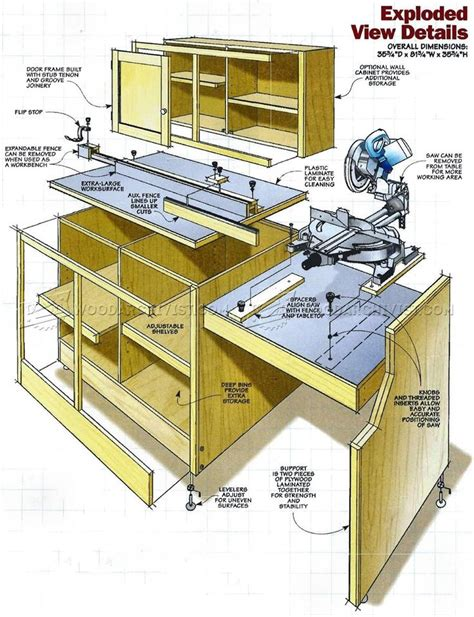 images  miter  kapsav  pinterest fine woodworking chop   dust