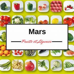 Claire Sophie Lozia : fruits et l gumes de mars framboize in the kitchen ~ Melissatoandfro.com Idées de Décoration