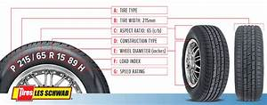 Tire Size Explained  Reading The Sidewall