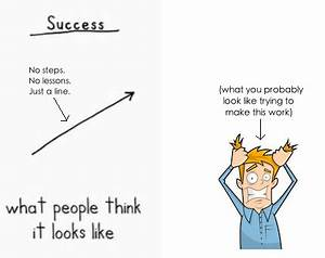 Success (Or, What We Can Learn From Snooki). | Steve's ...