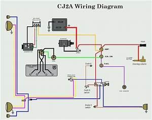Camper Trailer 12 Volt Wiring Diagram  U2013 Vivresaville Com