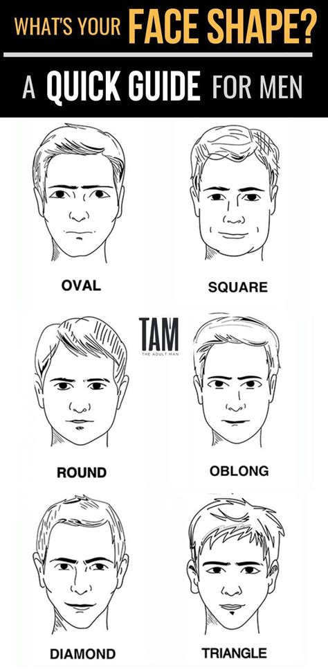 whats   hairstyle   face shape haircuts