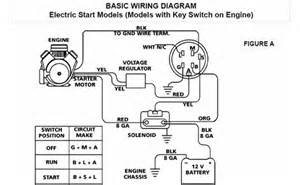 similiar honda gx motor schematic keywords honda gx390 wiring diagram 13 hp wiring diagram website