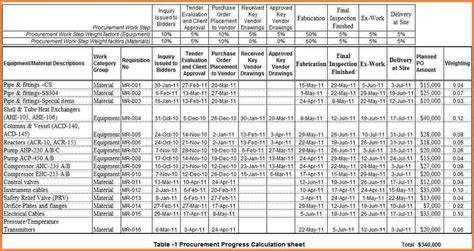 procurement tracking spreadsheet excel spreadsheets group