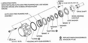 Nissan Free Running Hubs