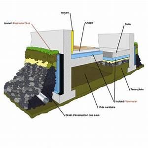 Isolation Dalle Beton Sur Terre Plein : isolation des sols et des planchers ~ Premium-room.com Idées de Décoration