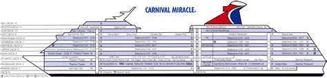 carnival pride deck plan side view carnival cruise ship deck plan design bild