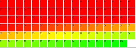javascript calculate color values  green  red stack overflow