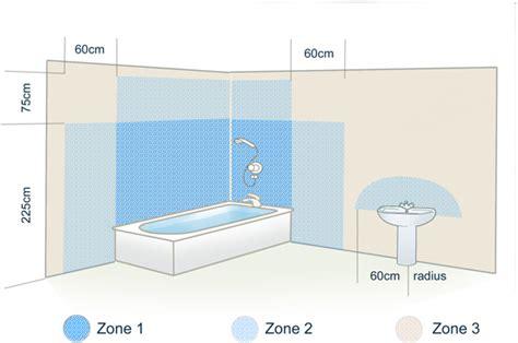 bathroom lighting regulations
