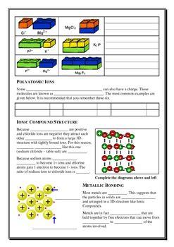 chemistry part  ionic   michael profitt