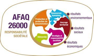 chambre de commerce et d industrie du var iso 26000 définition et exemples afaq 26000 et 1000nr